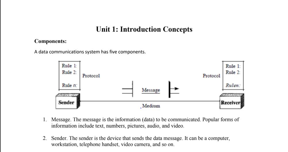 Computer Network Layer wise Notes PDF ~ Rajiv Prajapati