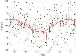 A bolygó, ami ott sem volt: hervasztó hír az alfa Centauri vidékéről