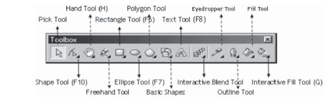 Toolbox Corel Draw 12