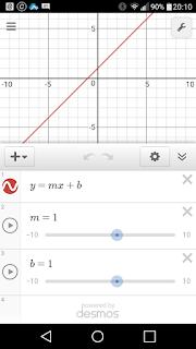 Desmos Graphing Calculator : Εφαρμογή για απλές και πολύπλοκες μαθηματικές γραφικές παραστάσεις