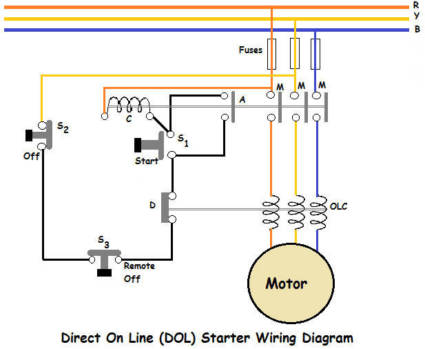 direct on line dol starter wiring diagram electrical engineering rh electricalupdates1 blogspot com circuit diagram dol starter wiring diagram direct online starter