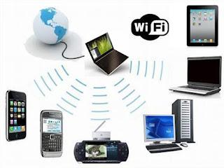 Daftar Harga Wifi Perbulan Unlimited 2019