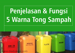 Warna Tong Sampah Menurut Jenis Sampah