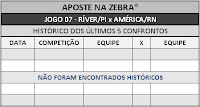 LOTECA 703 - HISTÓRICO JOGO 07