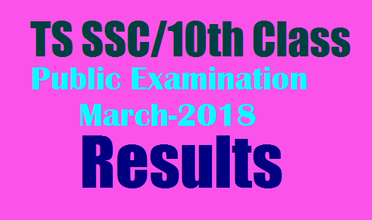 TS SSC/10th Class Results 2018 Manabadi com 10th result