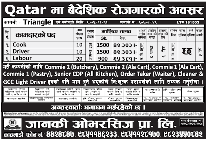 Jobs in Qatar for Nepali, Salary Rs 42,303