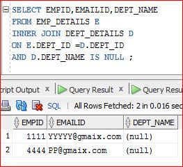 SQL ,Data Warehouse and Testing Concepts: SQL / ORACLE
