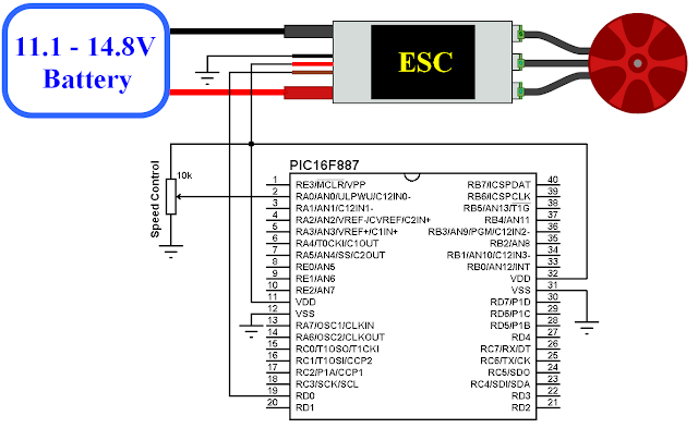 Brushless DC motor control using ESC and PIC16F887 circuit