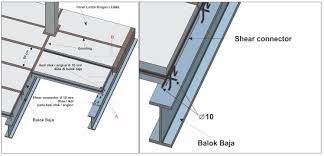 Memilih Struktur dak lantai 2 - lantai panel atau lantai beton konvensional
