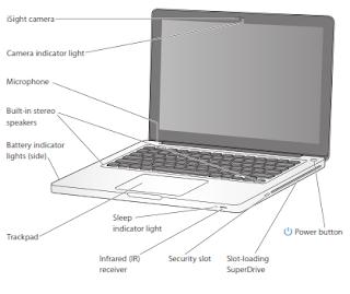 Apple MacBook Pro Manual GuidePDF (English)