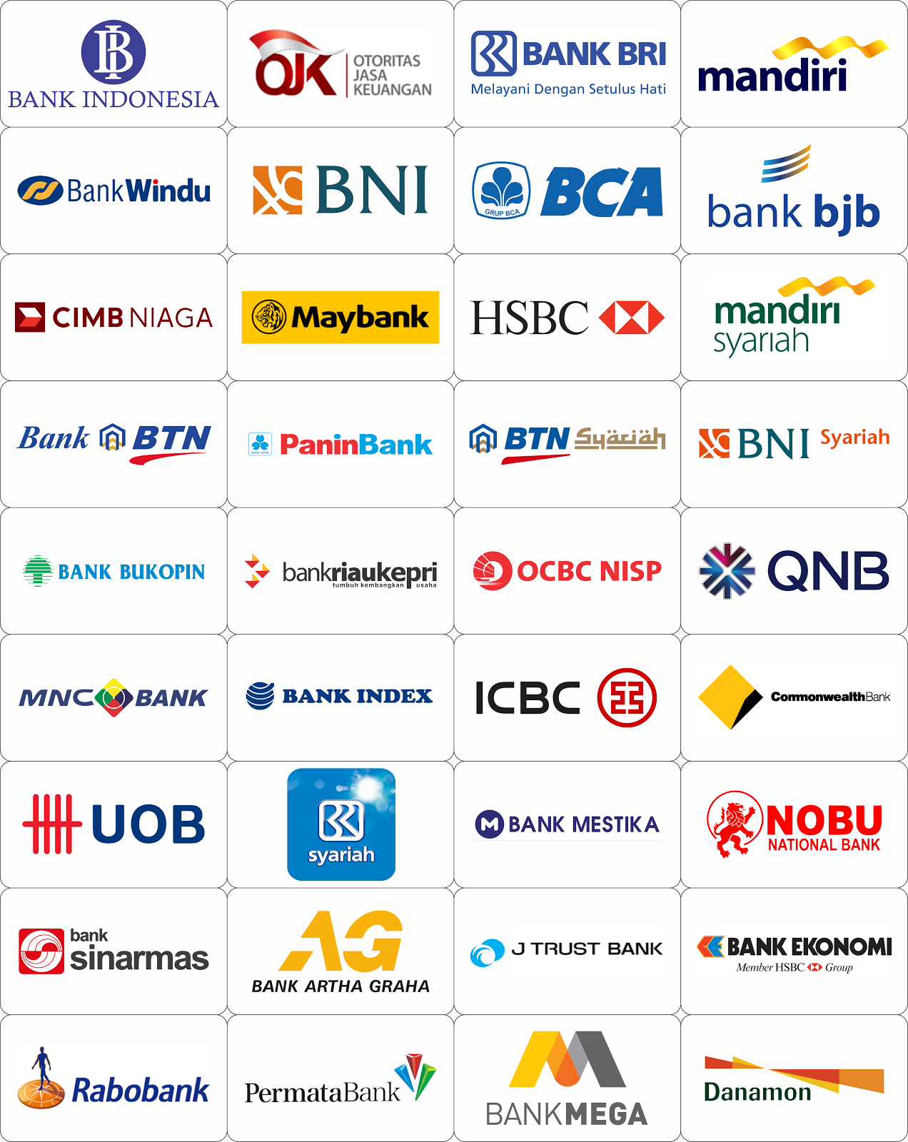 Kumpulan logo-logo bank di indonesia coreldraw vector