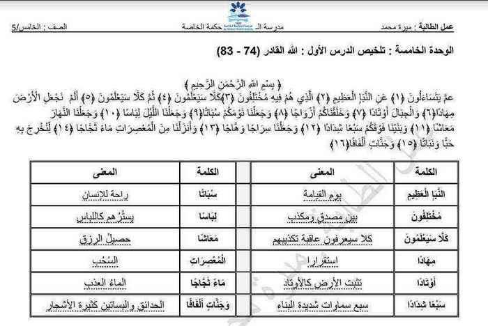ملخص التربية الاسلامية للصف الخامس الفصل الثالث 2020 الامارات
