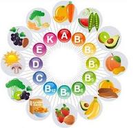 6 Vitamin Penting Untuk Ibu Hamil Agar Tetap Sehat