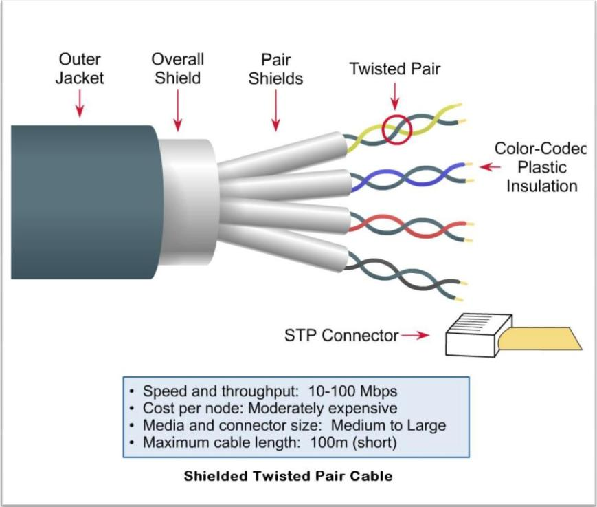 just mine twisted cable wiring schematic