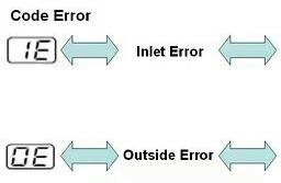 Error Code Washing Machine (All Brands) - Fixhoow