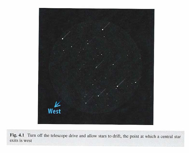 "Using drift without tracking control to identify ""west"" in astronomical photos (Courtesy: ""Observing and Measuring Visual Double Stars"", R. W. Argyle, editor"
