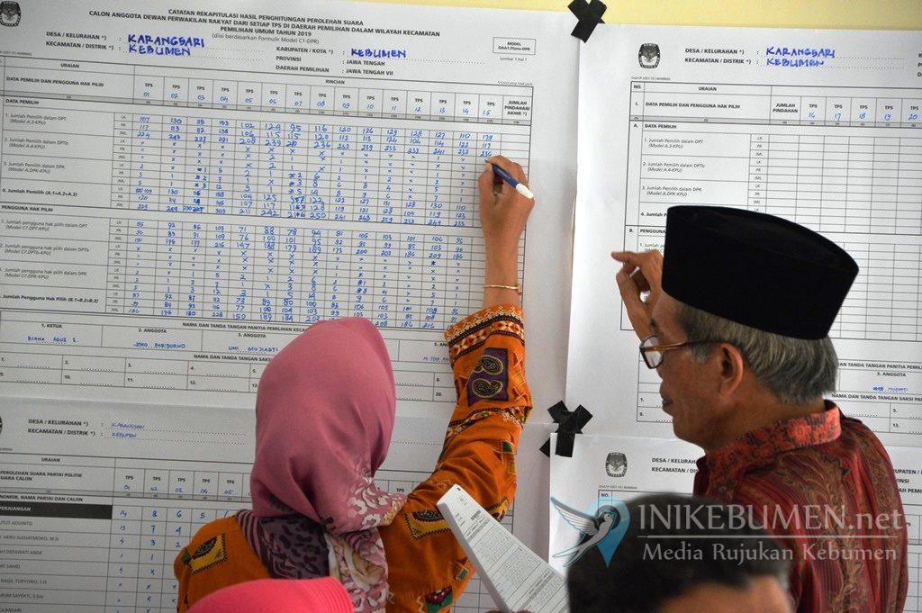 Real Count KPU, Sementara PKB Ungguli PDIP di Kebumen