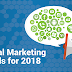 5 Digital Marketing Trends for B2B Pharmacy 2018