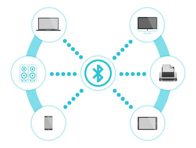 6 Cara Cepat Mengaktifkan Bluetooth Di Laptop Semua Merk Dengan Benar