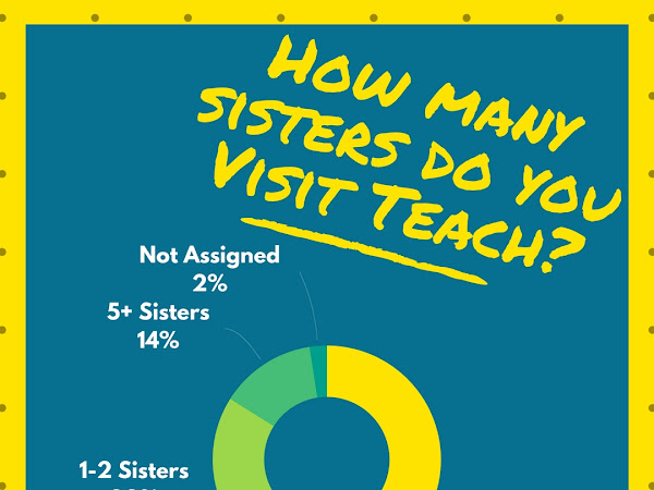 How many sisters do you Visit Teach?