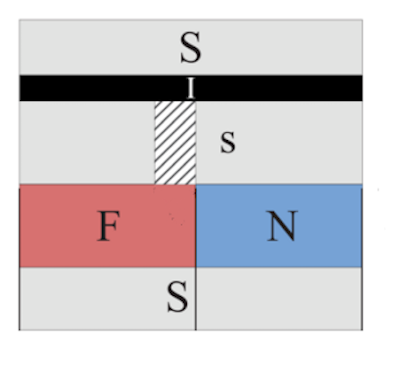 Russians have concept for superconductor memory hundreds of times faster than conventional computer memory with picosecond access