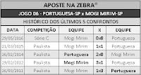 LOTECA 712 - HISTÓRICO JOGO 06
