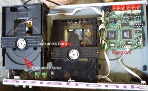 Asiatronik Info Repair Dan Service Elektronik Dvd Open Close Rusak