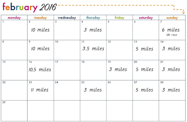 Running Diary {Miles for February} // 76sunflowers