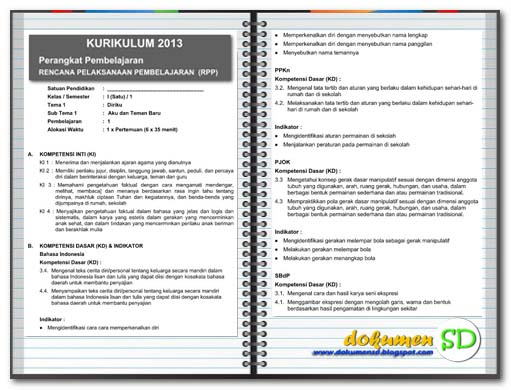 Download RPP Kurikulum 2013 SD Kelas 1 Edisi Revisi Terbaru Gratis