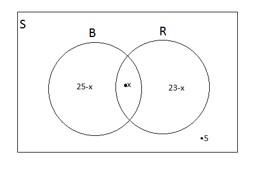 Contoh soal dan pembahasan tentang diagram venn himpunan jawab ccuart Image collections