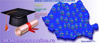 Topul județelor după numărul de studenți