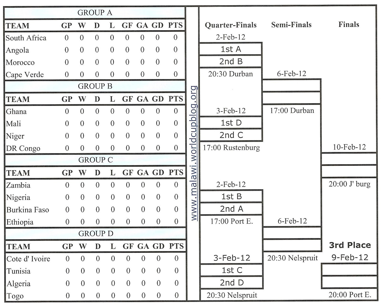 Calendario Coppa Dafrica.Coppa D Africa 2013 Gruppi Calendario Tabellone E