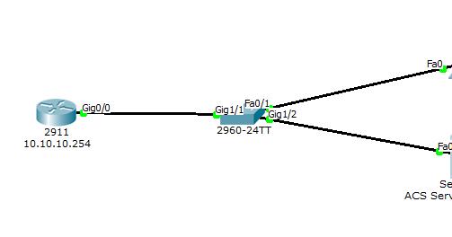 Icesuntisuk Tacacs Configuration Between Cisco And Acs4 2