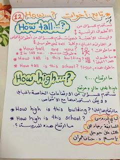 تعليم الأطفال أدوات الاستفهام فى اللغة الانجليزية