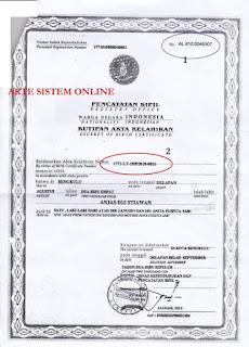 Cara Isi atau Input Nomor Registrasi Akta Kelahiran Pada Dapodik 2016