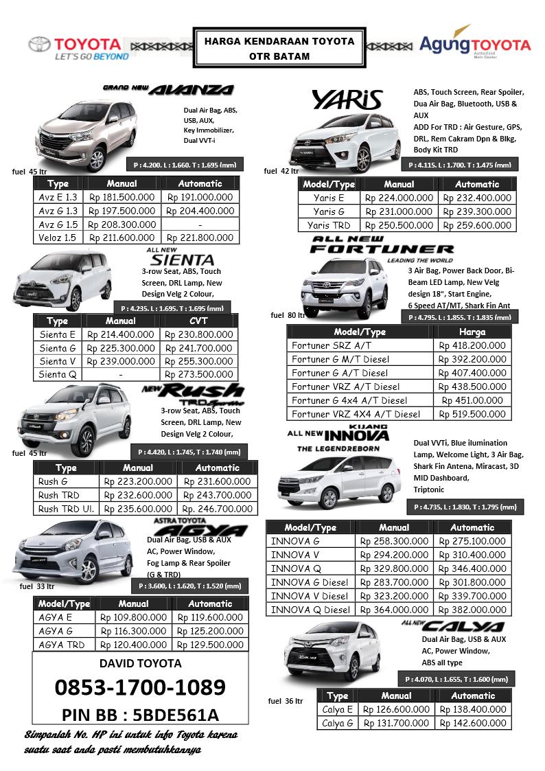 Daftar Harga Mobil Toyota Batam