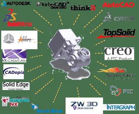 Mechanical Design Software Logo
