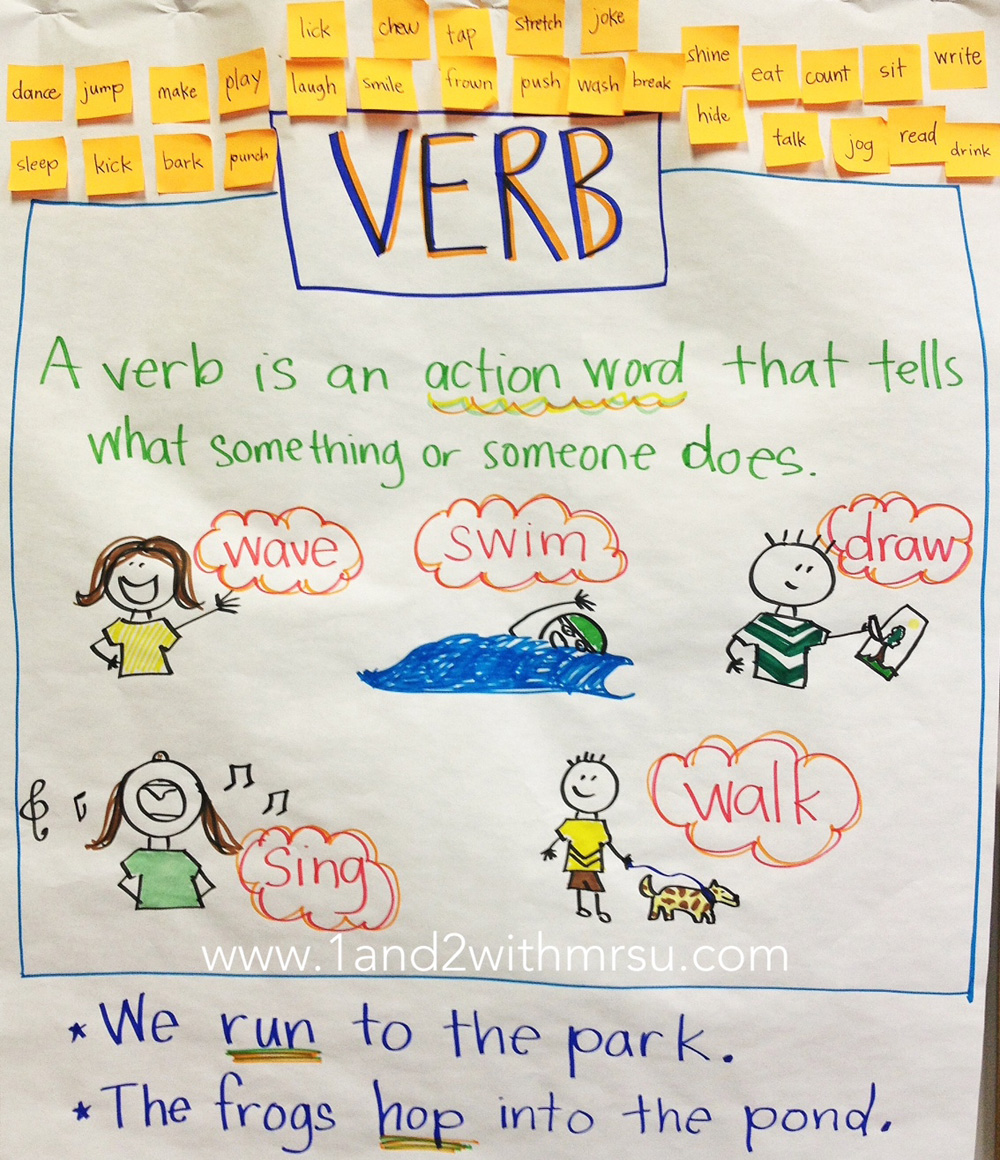 1 And 2 With Mrs U Anchor Charts Nouns Verbs Vetebrates
