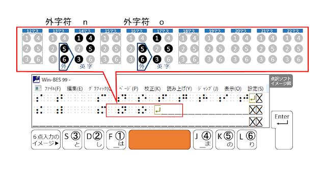 2行目18マス目がマスあけされた点訳ソフトのイメージ図とSpaceがオレンジで示された6点入力のイメージ図