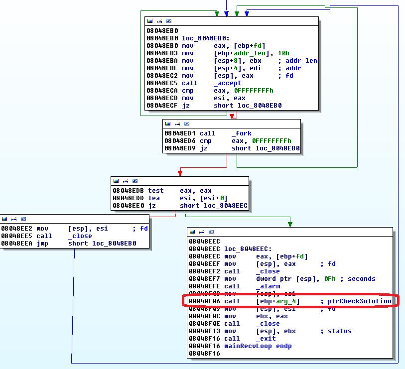 CSAW CTF - Crypto Writeup (crypto1-crypto3): The easy way