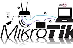 Pengertian Dan Fungsi Mikrotik Router Serta Sejarahnya