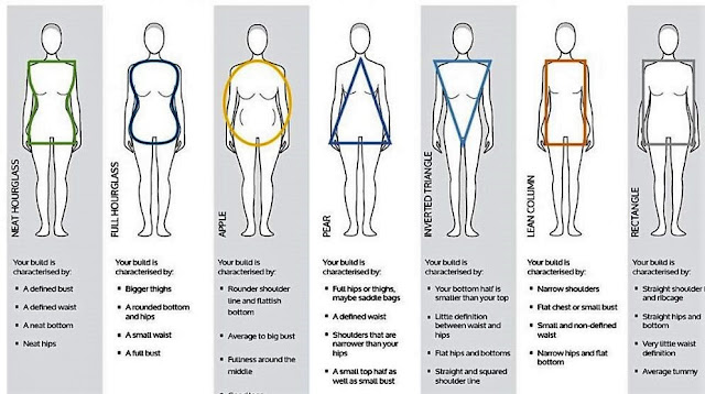 Before you choose a wedding dress, first you need to know your body type- The 7 body types which one are you -Wedding Soiree Blog by K'Mich, Philadelphia's premier resource for wedding planning and inspiration