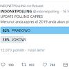 Prabowo Menang Telak Atas Jokowi Di Polling @indonetpolling