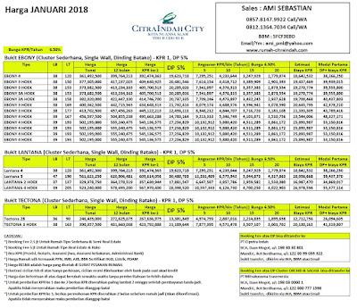 Harga EBONY Citra Indah City Januari 2018