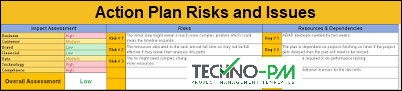 action planning template excel, action plan sample