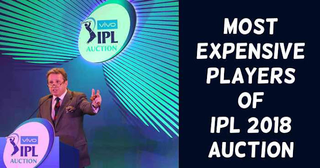 IPL 2018 Auction: Most Expensive Players of IPL Auction 2018