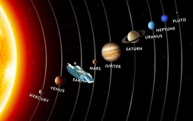 imagenes del sistema solar en Ingles