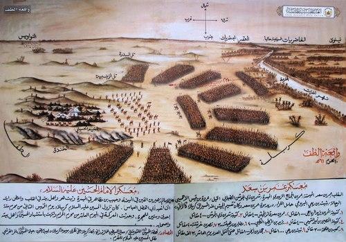 MilPub: The Six Battles of Karbala