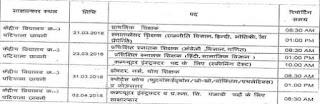 Kendriya Vidyalaya No.1 & 3 Patiala Cantt Jobs Career Vacancy Result Notification