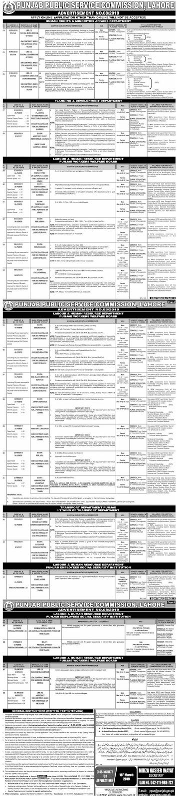 Punjab Public Service Commission Latest Jobs 2019